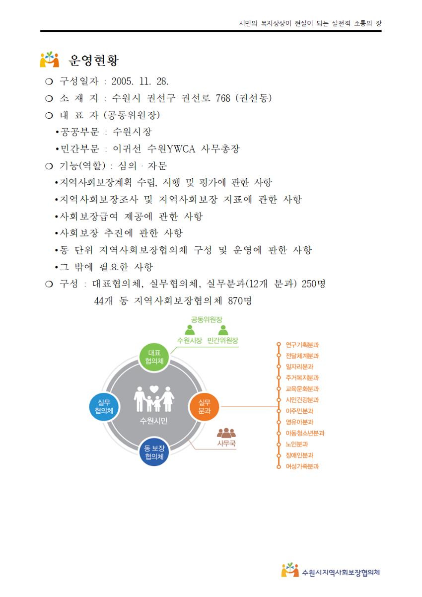 수원시지역사회보장협의체002.png