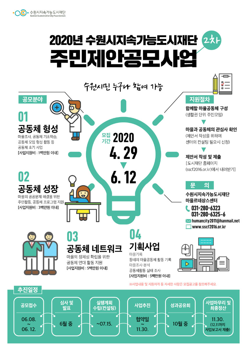 2020년 수원시지속가능도시재단주민제안공모사업(2차) 홍보 웹자보.jpg